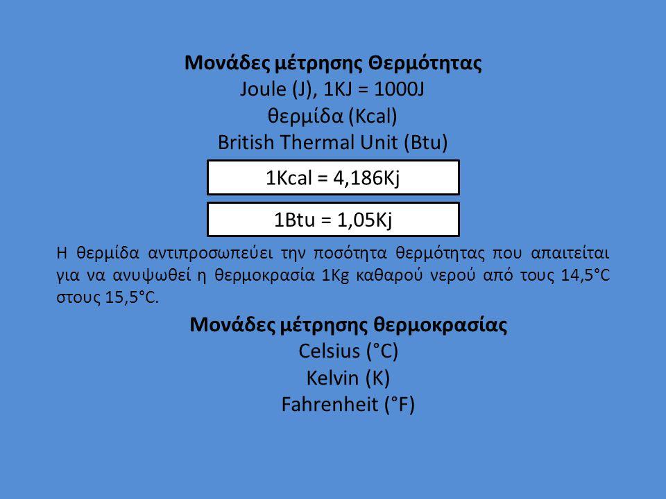 Μονάδες μέτρησης Θερμότητας Joule (J), 1KJ = 1000J θερμίδα (Kcal) British Thermal Unit (Btu) Η θερμίδα αντιπροσωπεύει την ποσότητα θερμότητας που απαι