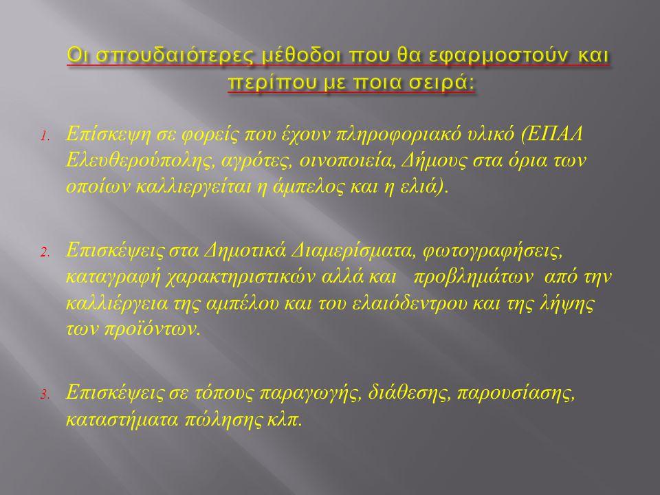 1. Επίσκεψη σε φορείς που έχουν πληροφοριακό υλικό ( ΕΠΑΛ Ελευθερούπολης, αγρότες, οινοποιεία, Δήμους στα όρια των οποίων καλλιεργείται η άμπελος και