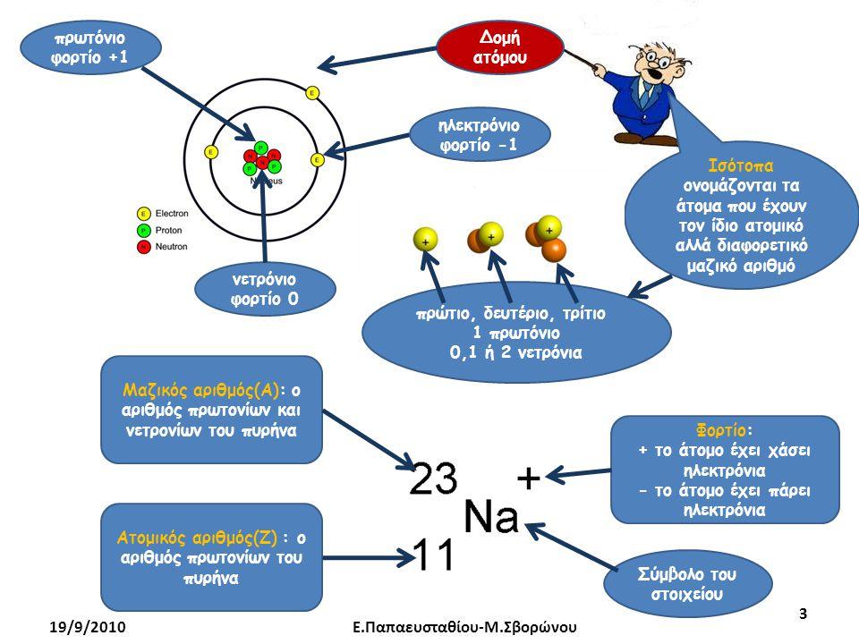 Δομή ατόμου Μαζικός αριθμός(Α): ο αριθμός πρωτονίων και νετρονίων του πυρήνα Ατομικός αριθμός(Ζ) : ο αριθμός πρωτονίων του πυρήνα Φορτίο: + το άτομο έχει χάσει ηλεκτρόνια - το άτομο έχει πάρει ηλεκτρόνια Σύμβολο του στοιχείου Ισότοπα ονομάζονται τα άτομα που έχουν τον ίδιο ατομικό αλλά διαφορετικό μαζικό αριθμό πρωτόνιο φορτίο +1 νετρόνιο φορτίο 0 ηλεκτρόνιο φορτίο -1 πρώτιο, δευτέριο, τρίτιο 1 πρωτόνιο 0,1 ή 2 νετρόνια 19/9/2010 3 Ε.Παπαευσταθίου-Μ.Σβορώνου