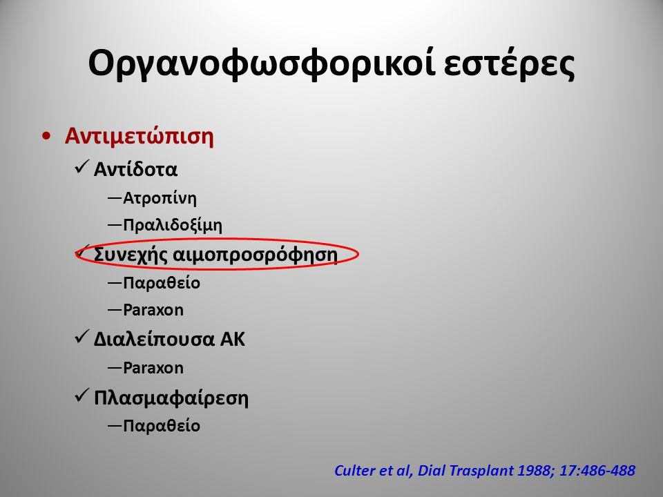 Οργανοφωσφορικοί εστέρες Αντιμετώπιση Αντίδοτα —Ατροπίνη —Πραλιδοξίμη Συνεχής αιμοπροσρόφηση —Παραθείο —Paraxon Διαλείπουσα ΑΚ —Paraxon Πλασμαφαίρεση