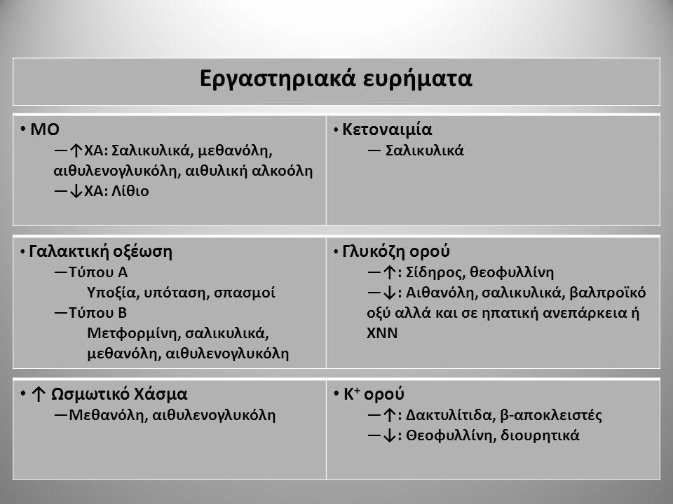 Paraquat-Diquat Αζωτούχες ενώσεις μικρού ΜΒ Το paraquat συγκεντρώνεται στον πνευμονικό ιστό, με αποτέλεσμα την πνευμονική ίνωση Έχει μεγάλο V D με ιστική σύνδεση Σοβαρή δηλητηρίαση με paraquat: Επίπεδα ορού > 0,1 mg/l Επίπεδα ούρων > 1 mg/h Θανατηφόρος δόση: 15 ml διαλύματος 20% Το diquat είναι λιγότερο τοξικό
