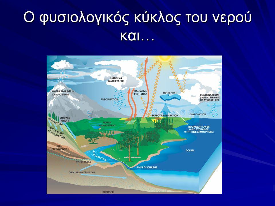 Ο φυσιολογικός κύκλος του νερού και…