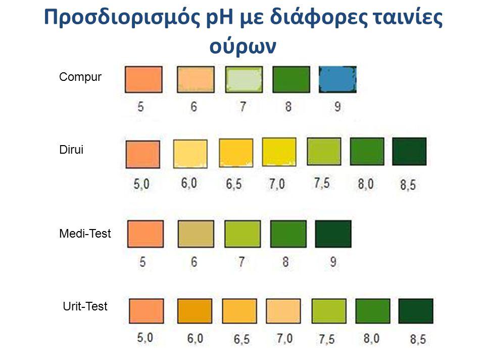 Compur Medi-Test Dirui Urit-Test Προσδιορισμός pH με διάφορες ταινίες ούρων