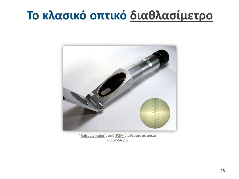 """Το κλασικό οπτικό διαθλασίμετροδιαθλασίμετρο 25 """"Refractometer"""", από FGM διαθέσιμο με άδεια CC BY-SA 2.5Refractometer FGM CC BY-SA 2.5"""