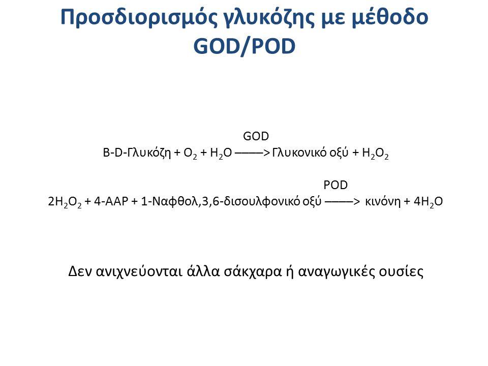 GOD Β-D-Γλυκόζη + O 2 + H 2 O ────> Γλυκονικό οξύ + H 2 O 2 POD 2H 2 O 2 + 4-ΑΑP + 1-Ναφθολ,3,6-δισουλφονικό οξύ ────> κινόνη + 4H 2 O Δεν ανιχνεύοντα
