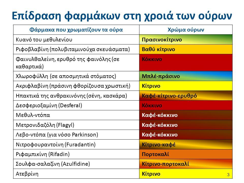 Κίτρινη Φυσιολογικά και παθολογικά χρώματα ούρων 4 Ερυθρά RhabdoUrine , από Jmh649 διαθέσιμο με άδεια CC BY-SA 3.0RhabdoUrineJmh649CC BY-SA 3.0 Urine sample , από Alexbrn διαθέσιμο ως κοινό κτήμαUrine sampleAlexbrn Weewee , από EPO διαθέσιμο ως κοινό κτήμαWeewee Ωχροκίτρινη