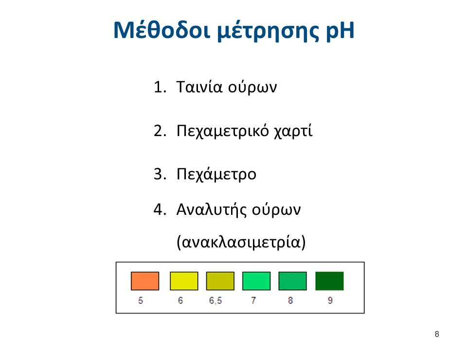 Μέθοδοι μέτρησης pH 1.Ταινία ούρων 2.Πεχαμετρικό χαρτί 3.Πεχάμετρο 4.Αναλυτής ούρων (ανακλασιμετρία) 8