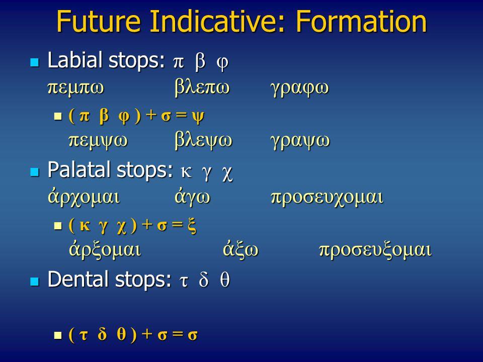 Future Indicative: Formation Labial stops: π β φ πεμπωβλεπωγραφω Labial stops: π β φ πεμπωβλεπωγραφω ( π β φ ) + σ = ψ πεμψωβλεψωγραψω ( π β φ ) + σ = ψ πεμψωβλεψωγραψω Palatal stops: κ γ χ ἀ ρχομαι ἀ γωπροσευχομαι Palatal stops: κ γ χ ἀ ρχομαι ἀ γωπροσευχομαι ( κ γ χ ) + σ = ξ ἀ ρξομαι ἀ ξωπροσευξομαι ( κ γ χ ) + σ = ξ ἀ ρξομαι ἀ ξωπροσευξομαι Dental stops: τ δ θ Dental stops: τ δ θ ( τ δ θ ) + σ = σ ( τ δ θ ) + σ = σ