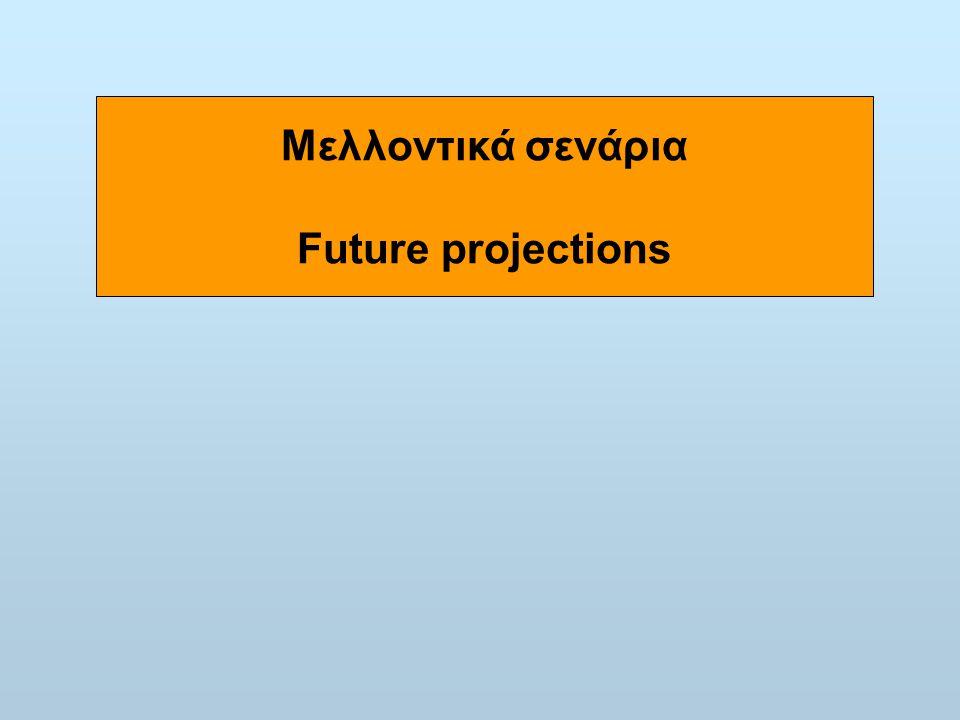 Μελλοντικά σενάρια Future projections