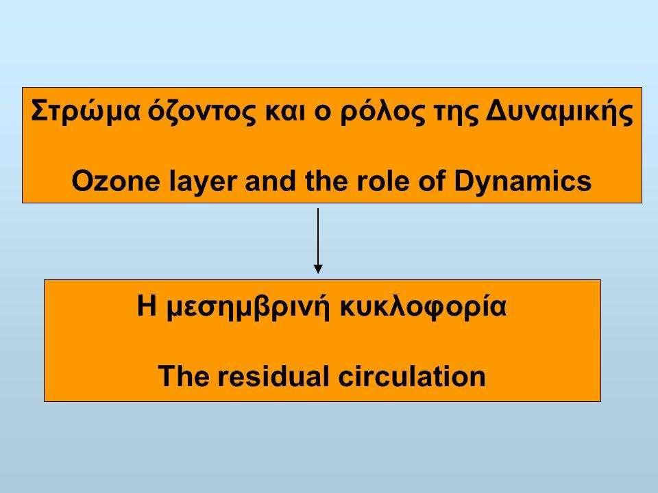 Στρώμα όζοντος και ο ρόλος της Δυναμικής Οzone layer and the role of Dynamics Η μεσημβρινή κυκλοφορία The residual circulation