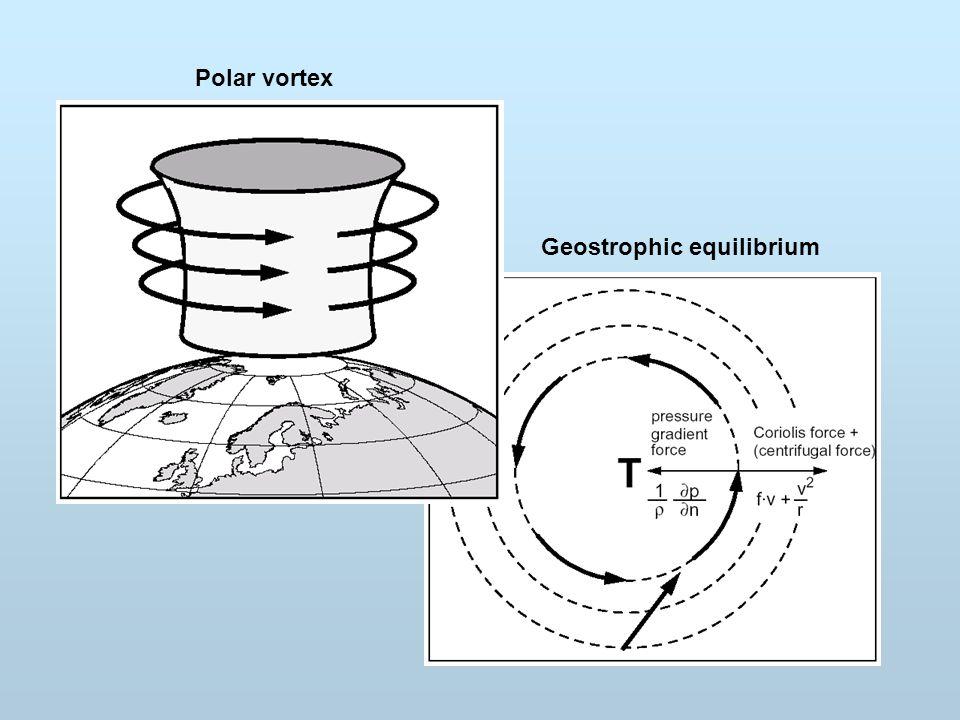 Geostrophic equilibrium Polar vortex