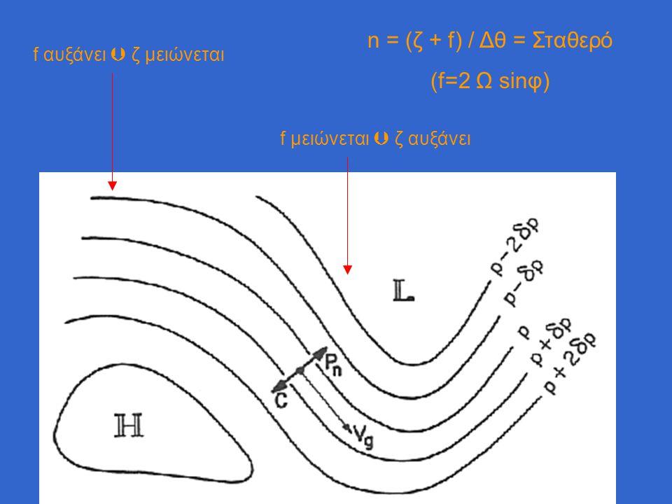 n = (ζ + f) / Δθ = Σταθερό (f=2 Ω sinφ) f αυξάνει  ζ μειώνεται f μειώνεται  ζ αυξάνει