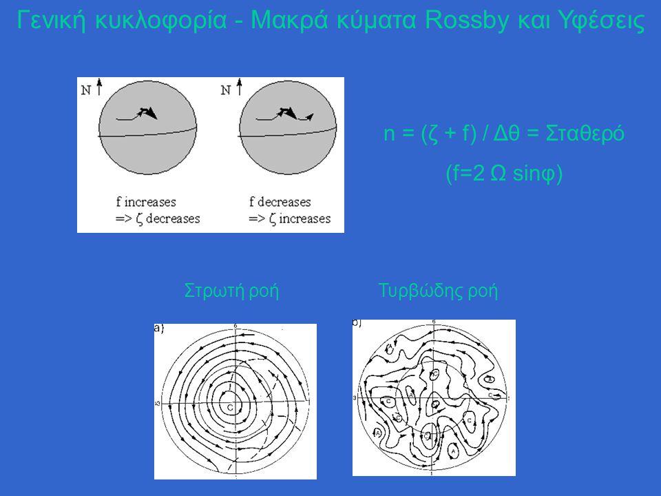 Γενική κυκλοφορία - Μακρά κύματα Rossby και Υφέσεις Στρωτή ροήΤυρβώδης ροή n = (ζ + f) / Δθ = Σταθερό (f=2 Ω sinφ)