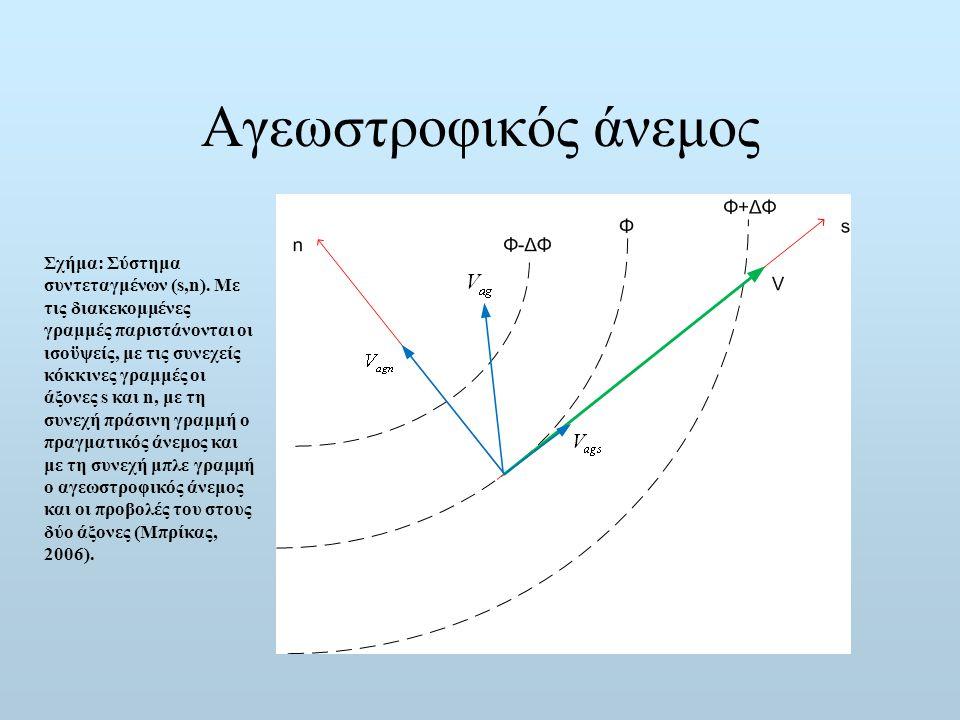 Σχήμα: Σύστημα συντεταγμένων (s,n). Με τις διακεκομμένες γραμμές παριστάνονται οι ισοϋψείς, με τις συνεχείς κόκκινες γραμμές οι άξονες s και n, με τη