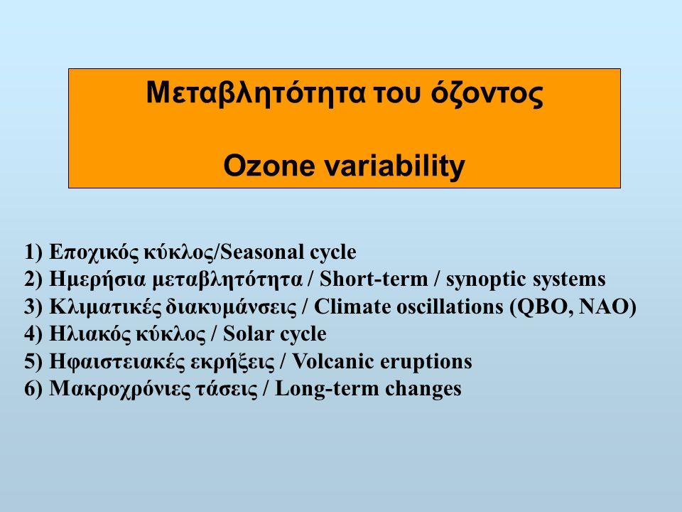 Μεταβλητότητα του όζοντος Ozone variability 1) Εποχικός κύκλος/Seasonal cycle 2) Ημερήσια μεταβλητότητα / Short-term / synoptic systems 3) Κλιματικές διακυμάνσεις / Climate oscillations (QBO, NAO) 4) Ηλιακός κύκλος / Solar cycle 5) Ηφαιστειακές εκρήξεις / Volcanic eruptions 6) Μακροχρόνιες τάσεις / Long-term changes