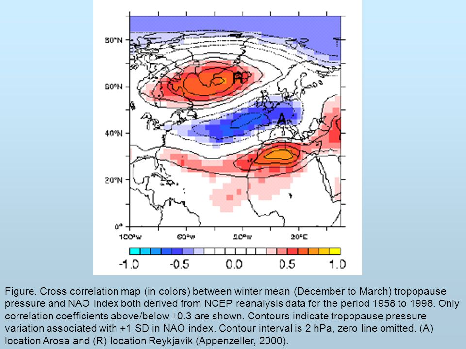 Figure. Cross correlation map (in colors) between winter mean (December to March) tropopause pressure and NAO index both derived from NCEP reanalysis