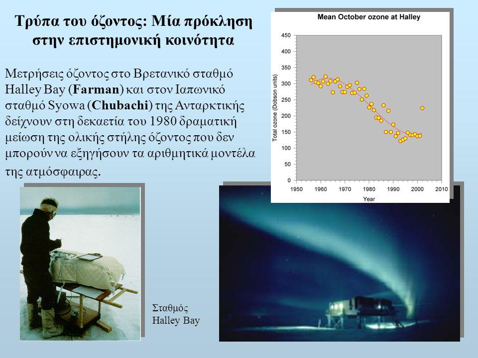 Τρύπα του όζοντος: Μία πρόκληση στην επιστημονική κοινότητα Μετρήσεις όζοντος στο Βρετανικό σταθμό Halley Bay (Farman) και στον Ιαπωνικό σταθμό Syowa (Chubachi) της Ανταρκτικής δείχνουν στη δεκαετία του 1980 δραματική μείωση της ολικής στήλης όζοντος που δεν μπορούν να εξηγήσουν τα αριθμητικά μοντέλα της ατμόσφαιρας.