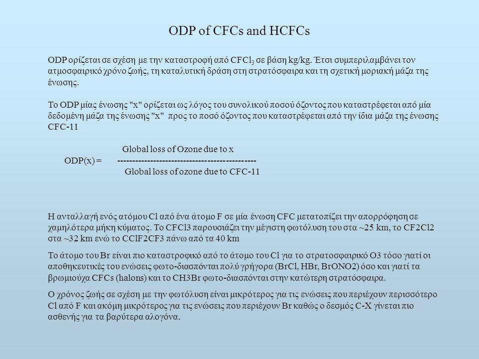 ODP of CFCs and HCFCs ODP ορίζεται σε σχέση με την καταστροφή από CFCl 3 σε βάση kg/kg. Έτσι συμπεριλαμβάνει τον ατμοσφαιρικό χρόνο ζωής, τη καταλυτικ