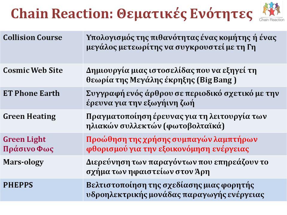 Chain Reaction: Θεματικές Ενότητες Collision CourseΥπολογισμός της πιθανότητας ένας κομήτης ή ένας μεγάλος μετεωρίτης να συγκρουστεί με τη Γη Cosmic Web SiteΔημιουργία μιας ιστοσελίδας που να εξηγεί τη θεωρία της Μεγάλης έκρηξης (Big Bang ) ET Phone EarthΣυγγραφή ενός άρθρου σε περιοδικό σχετικό με την έρευνα για την εξωγήινη ζωή Green HeatingΠραγματοποίηση έρευνας για τη λειτουργία των ηλιακών συλλεκτών (φωτοβολταϊκά) Green Light Πράσινο Φως Προώθηση της χρήσης συμπαγών λαμπτήρων φθορισμού για την εξοικονόμηση ενέργειας Mars-ologyΔιερεύνηση των παραγόντων που επηρεάζουν το σχήμα των ηφαιστείων στον Άρη PHEPPSΒελτιστοποίηση της σχεδίασης μιας φορητής υδροηλεκτρικής μονάδας παραγωγής ενέργειας