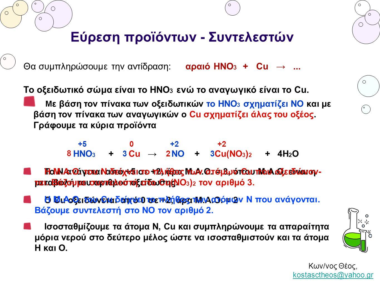 Κων/νος Θέος, kostasctheos@yahoo.gr kostasctheos@yahoo.gr Εύρεση προϊόντων - Συντελεστών Θα συμπληρώσουμε με τη μέθοδο των ημιαντιδράσεων την αντίδραση: αραιό ΗΝΟ 3 + Cu →...