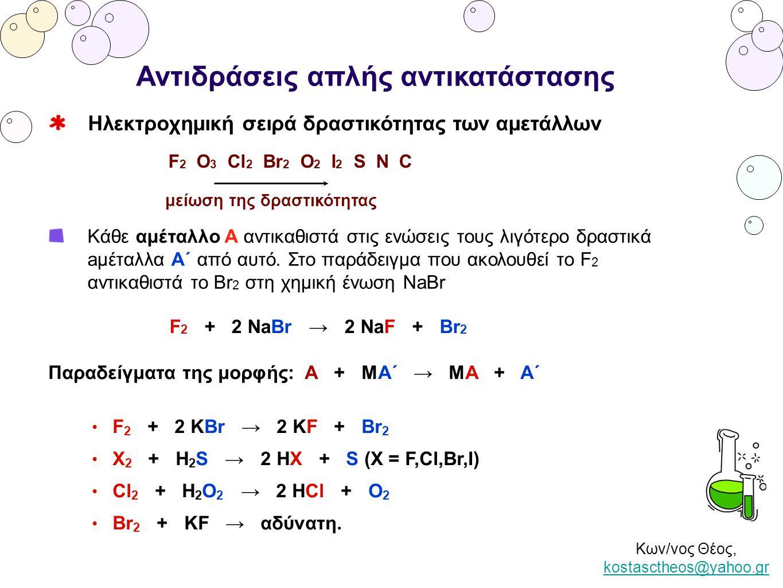 Κων/νος Θέος, kostasctheos@yahoo.gr kostasctheos@yahoo.gr Αντιδράσεις απλής αντικατάστασης Τα πολύ δραστικά μέταλλα K, Ba, Ca, Na αντιδρούν με το νερό και σχηματίζουν υδροξείδια ελευθερώνοντας αέριο Η 2 2 Na + 2 H 2 O → 2 NaOH + H 2 Ca + 2 H 2 O → Ca(OH) 2 + H 2 Τα υπόλοιπα μέταλλα που είναι δραστικότερα από το υδρογόνο αντιδρούν εν θερμώ με το νερό και σχηματίζουν οξείδια ελευθερώνοντας αέριο Η 2 Mg + H 2 O → MgO + H 2 Zn + H 2 O → ZnO + H 2
