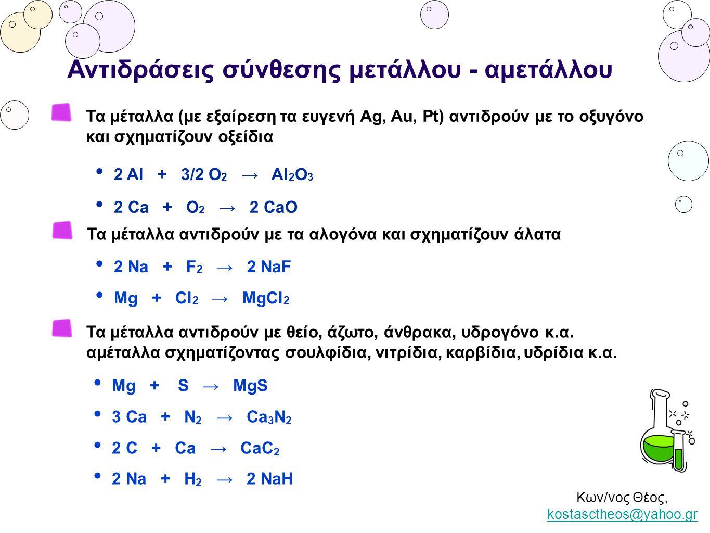 Κων/νος Θέος, kostasctheos@yahoo.gr kostasctheos@yahoo.gr Αντιδράσεις σύνθεσης μετάλλου - αμετάλλου Ενώσεις που προκύπτουν από αντιδράσεις σύνθεσης δύο αμετάλλων F2F2 Cl 2 Br 2 I2I2 O2O2 SN2N2 PC H2H2 HFHClHBrHIH2OH2OH2SH2SNH 3 CxHyCxHy F2F2 SF 6 PF 3,PF 5 CF 4 Cl 2 S 2 Cl 2 PCl 3,PCl 5 Br 2 S 2 Br 2 PBr 3,PBr 5 I2I2 O2O2 SO 2 NOP2O5P2O5 CO 2 SPxSyPxSy CS 2