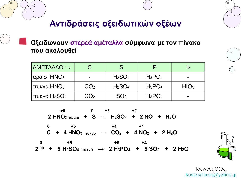 Κων/νος Θέος, kostasctheos@yahoo.gr kostasctheos@yahoo.gr Αντιδράσεις οξειδωτικών οξέων Οξειδώνουν στερεά αμέταλλα σύμφωνα με τον πίνακα που ακολουθεί