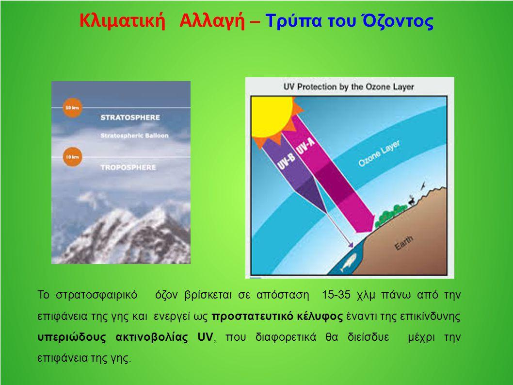 Το στρατοσφαιρικό όζον βρίσκεται σε απόσταση 15-35 χλμ πάνω από την επιφάνεια της γης και ενεργεί ως προστατευτικό κέλυφος έναντι της επικίνδυνης υπερ