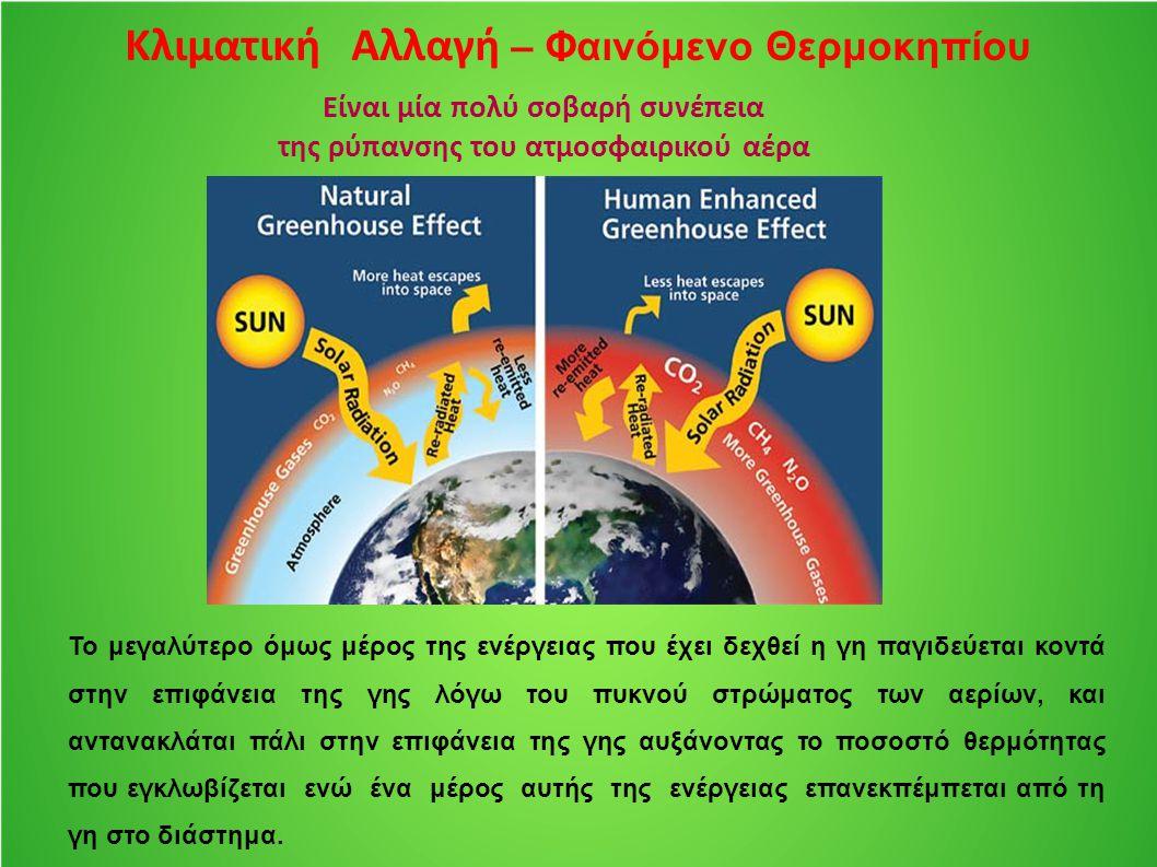 Κλιματική Αλλαγή – Φαινόμενο Θερμοκηπίου Είναι μία πολύ σοβαρή συνέπεια της ρύπανσης του ατμοσφαιρικού αέρα Το μεγαλύτερο όμως μέρος της ενέργειας που