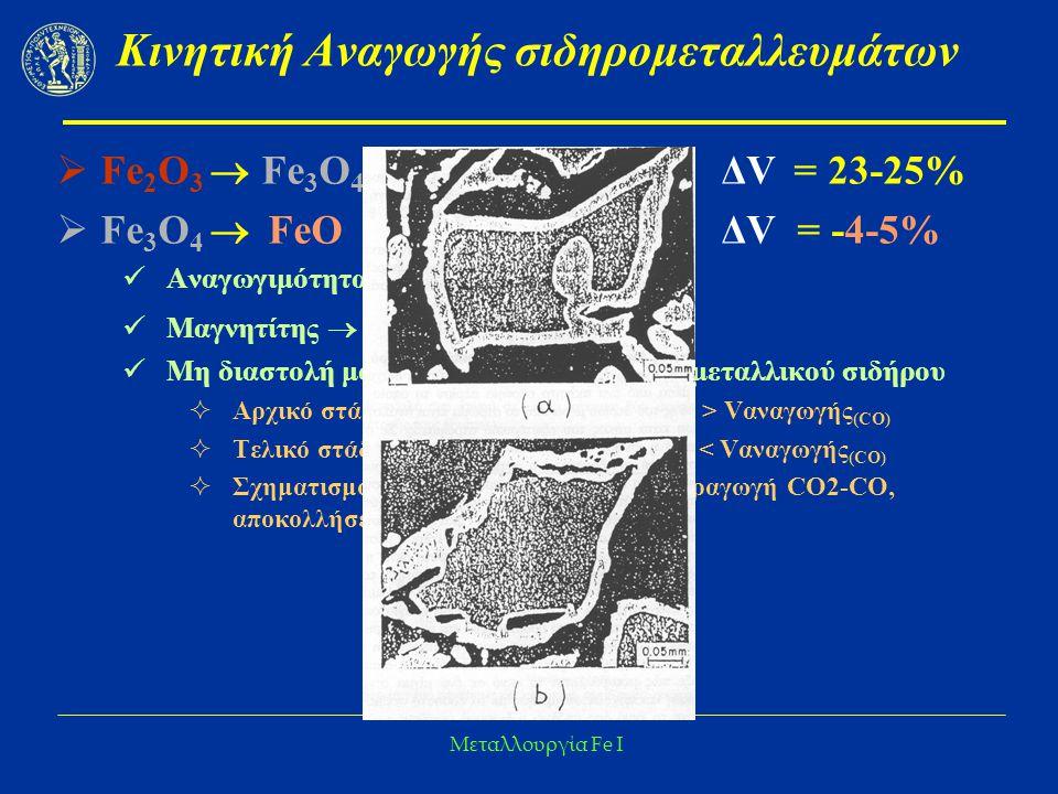 Μεταλλουργία Fe I Κινητική Αναγωγής σιδηρομεταλλευμάτων  Fe 2 O 3  Fe 3 O 4  FeO  Fe ο ΔV = 23-25%  Fe 3 O 4  FeO  Fe ο ΔV = -4-5% Αναγωγιμότητα μαγνητίτη < αιματίτη Μαγνητίτης  αιματίτης Μη διαστολή μαγνητίτη – πυκνό στρώμα μεταλλικού σιδήρου  Αρχικό στάδιo αναγωγής: Vαναγωγής (Η2) > Vαναγωγής (CO)  Τελικό στάδιo αναγωγής: Vαναγωγής (Η2) < Vαναγωγής (CO)  Σχηματισμός ωστενίτη – διάχυση C – παραγωγή CO2-CO, αποκολλήσεις