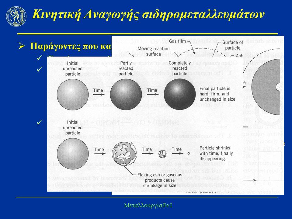 Μεταλλουργία Fe I Κινητική Αναγωγής σιδηρομεταλλευμάτων  Παράγοντες που καθορίζουν την ταχύτητα αναγωγής Επιφάνεια των κόκκων Ταχύτητα μεταφοράς των αντιδρώντων ή των προϊόντων κατά μήκος του αερίου στρώματος (boundary layer)  Εξωτερική μεταφορά μάζας (Boundary layer controlled reaction)  Αντιδραστήρα ρευστοστερεής κλίνης: αμελητέο  Περιστροφική κάμινος : σημαντική Ταχύτητα διάχυσης των αντιδρώντων ή προϊόντων μέσα από τoυς πόρους των στερεών προϊόντων αναγωγής  Diffusion controlled reaction, Iron pore control, Εσωτερική μεταφορά μάζας  Βραδύτερο στάδιο όταν το μέγεθος των κόκκων αυξάνει