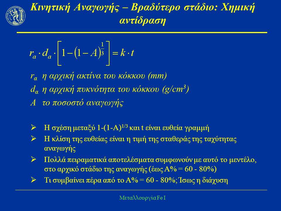 Μεταλλουργία Fe I Κινητική Αναγωγής – Βραδύτερο στάδιο: Χημική αντίδραση r α η αρχική ακτίνα του κόκκου (mm) d α η αρχική πυκνότητα του κόκκου (g/cm 3 ) Aτο ποσοστό αναγωγής  Η σχέση μεταξύ 1-(1-Α) 1/3 και t είναι ευθεία γραμμή  Η κλίση της ευθείας είναι η τιμή της σταθεράς της ταχύτητας αναγωγής  Πολλά πειραματικά αποτελέσματα συμφωνούν με αυτό τo μεντέλo, στο αρχικό στάδιο της αναγωγής (έως Α% = 60 - 80%)  Τι συμβαίνει πέρα από τo Α% = 60 - 80%; Ίσως η διάχυση