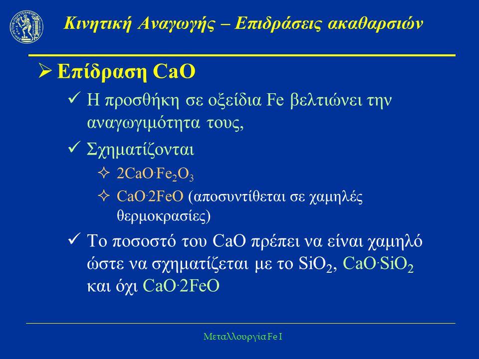 Μεταλλουργία Fe I Κινητική Αναγωγής – Επιδράσεις ακαθαρσιών  Επίδραση CaO Η προσθήκη σε οξείδια Fe βελτιώνει την αναγωγιμότητα τους, Σχηματίζονται  2CaO.