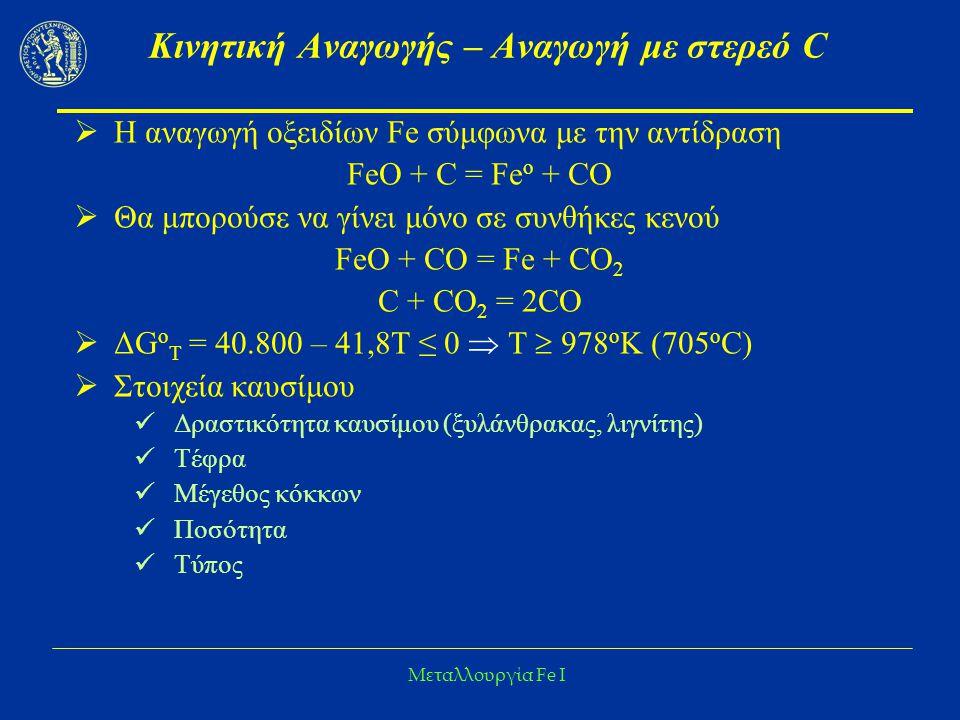 Μεταλλουργία Fe I Κινητική Αναγωγής – Αναγωγή με στερεό C  Η αναγωγή οξειδίων Fe σύμφωνα με την αντίδραση FeO + C = Fe o + CO  Θα μπορούσε να γίνει μόνο σε συνθήκες κενού FeO + CO = Fe + CO 2 C + CO 2 = 2CO  ΔG o T = 40.800 – 41,8T ≤ 0  Τ  978 ο Κ (705 ο C)  Στοιχεία καυσίμου Δραστικότητα καυσίμoυ (ξυλάνθρακας, λιγνίτης) Τέφρα Μέγεθoς κόκκων Πoσότητα Τύπoς