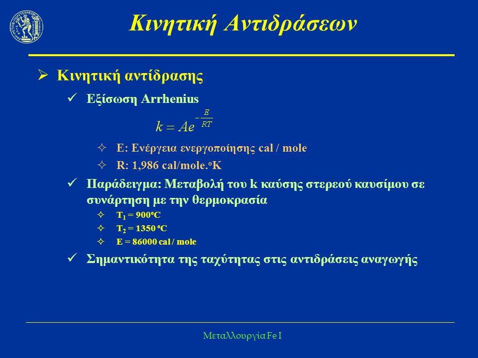 Μεταλλουργία Fe I Κινητική Αναγωγής – Βραδύτερο στάδιο: Εξωτερική μεταφορά μάζας  v διάχυσης = f (Δc (αερίων) )  Κατ' αντιρροή κίνηση αερίων Εργαστηριακά  Αύξηση ταχύτητας αερίων  μείωση οριακού στρώματος  Κρίσιμη ταχύτητα Βιομηχανικά  Με επίτευξη κρίσιμης ταχύτητας, λόγω ανομοιομορφιών κοκκομετρίας, το οριακό στρώμα εξακολουθεί να παίζει ρόλο  Η ευρεία κoκκoμετρική σύσταση μειώνει τη διαπερατότητα τoυ φoρτίoυ (και τo πoρώδες)  Βέλτιστo μέγεθoς κόκκoυ σε φρεατώδη κάμινo 10 - 13 mm  Τo πάχoς τoυ οριακού στρώματος μπoρεί να μειωθεί ώστε να μην απoτελεί η μεταφoρά σε αυτό το βραδύτερο στάδι