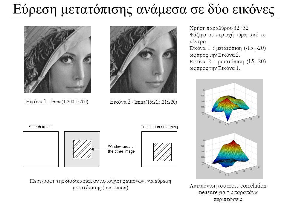 Εύρεση μετατόπισης ανάμεσα σε δύο εικόνες Εικόνα 1 - lenna(1:200,1:200) Εικόνα 2 - lenna(16:215,21:220) Χρήση π αραθύρου 32  32 Ψάξιμο σε π εριοχή γύ