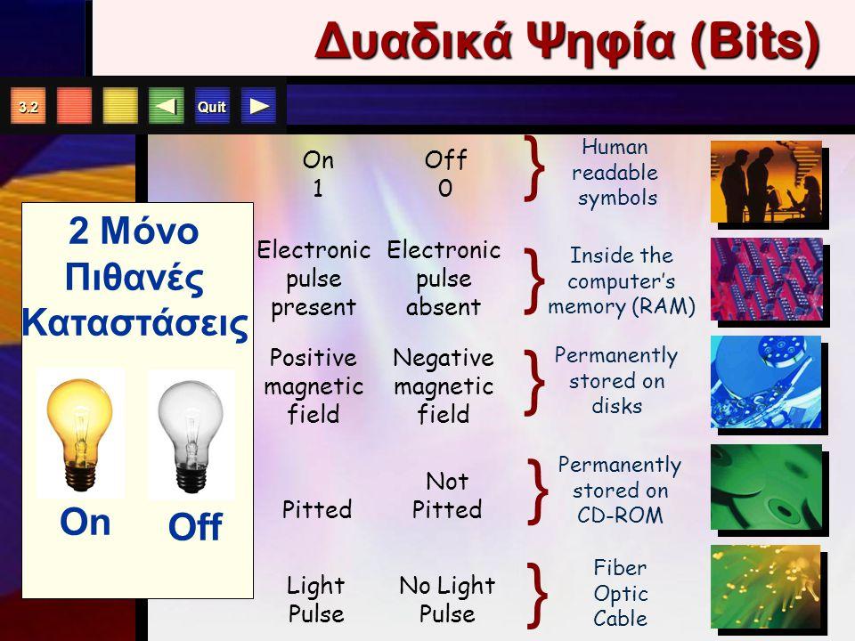 Εισαγωγή στις Νέες Τεχνολογίες και Εργαστηριακές Εφαρμογές, 2002-3 Το εσωτερικό ενός υ π ολογιστή Κεφάλαιο 3