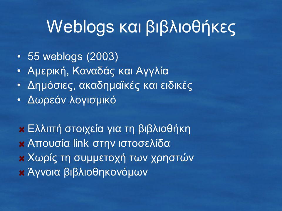 Weblogs και βιβλιοθήκες 55 weblogs (2003) Αμερική, Καναδάς και Αγγλία Δημόσιες, ακαδημαϊκές και ειδικές Δωρεάν λογισμικό Ελλιπή στοιχεία για τη βιβλιοθήκη Απουσία link στην ιστοσελίδα Χωρίς τη συμμετοχή των χρηστών Άγνοια βιβλιοθηκονόμων