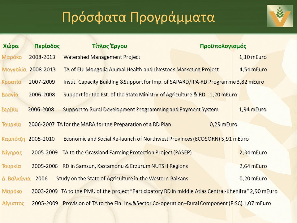 Πρόσφατα Προγράμματα Μογγολία 2008-2013 TA of EU-Mongolia Animal Health and Livestock Marketing Project4,54 mEuro Κροατία 2007-2009 Instit. Capacity B