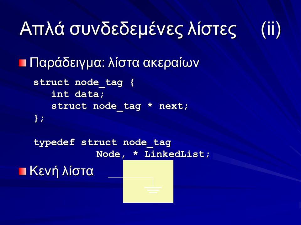Απλά συνδεδεμένες λίστες(ii) Παράδειγμα: λίστα ακεραίων struct node_tag { int data; int data; struct node_tag * next; struct node_tag * next;}; typedef struct node_tag Node, * LinkedList; Κενή λίστα