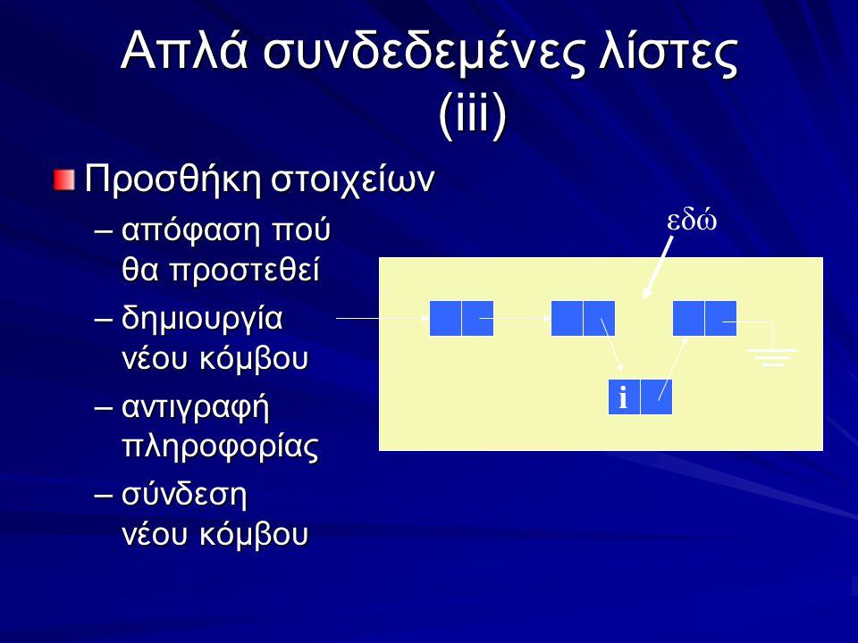 Απλά συνδεδεμένες λίστες (iii) Προσθήκη στοιχείων –απόφαση πού θα προστεθεί –δημιουργία νέου κόμβου –αντιγραφή πληροφορίας –σύνδεση νέου κόμβου i i εδώ