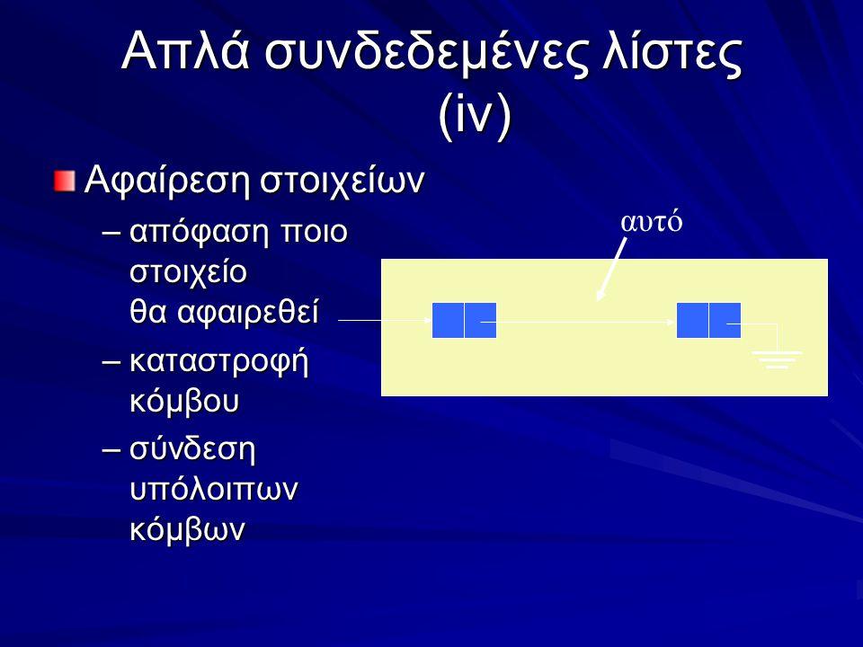 Απλά συνδεδεμένες λίστες (iv) Αφαίρεση στοιχείων –απόφαση ποιο στοιχείο θα αφαιρεθεί –καταστροφή κόμβου –σύνδεση υπόλοιπων κόμβων αυτό