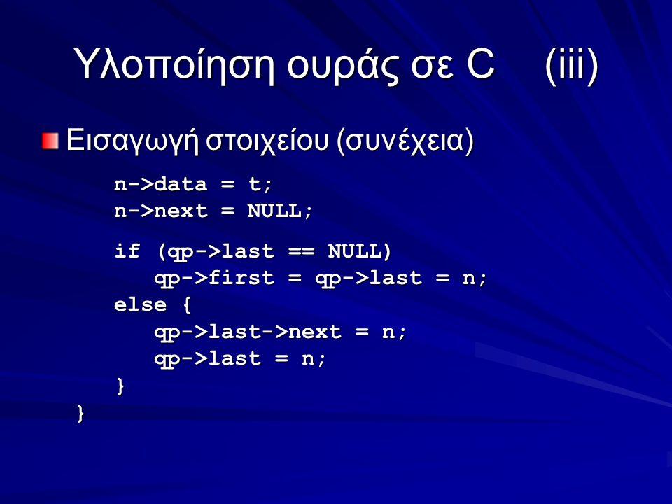 Υλοποίηση ουράς σε C(iii) Εισαγωγή στοιχείου (συνέχεια) n->data = t; n->data = t; n->next = NULL; n->next = NULL; if (qp->last == NULL) if (qp->last == NULL) qp->first = qp->last = n; qp->first = qp->last = n; else { else { qp->last->next = n; qp->last->next = n; qp->last = n; qp->last = n; }}