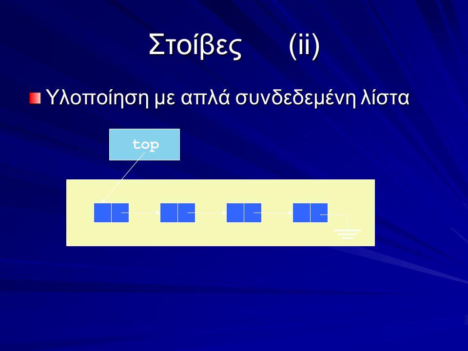 Στοίβες(ii) Υλοποίηση με απλά συνδεδεμένη λίστα top