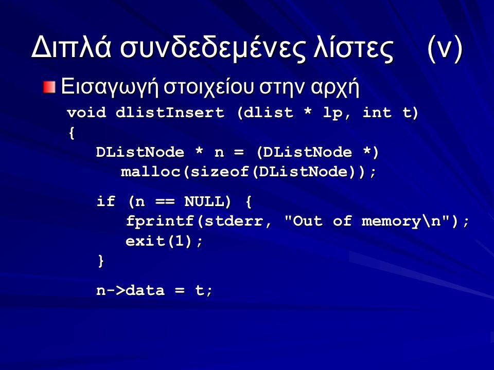 Διπλά συνδεδεμένες λίστες(v) Εισαγωγή στοιχείου στην αρχή void dlistInsert (dlist * lp, int t) { DListNode * n = (DListNode *) malloc(sizeof(DListNode)); DListNode * n = (DListNode *) malloc(sizeof(DListNode)); if (n == NULL) { if (n == NULL) { fprintf(stderr, Out of memory\n ); fprintf(stderr, Out of memory\n ); exit(1); exit(1); } n->data = t; n->data = t;
