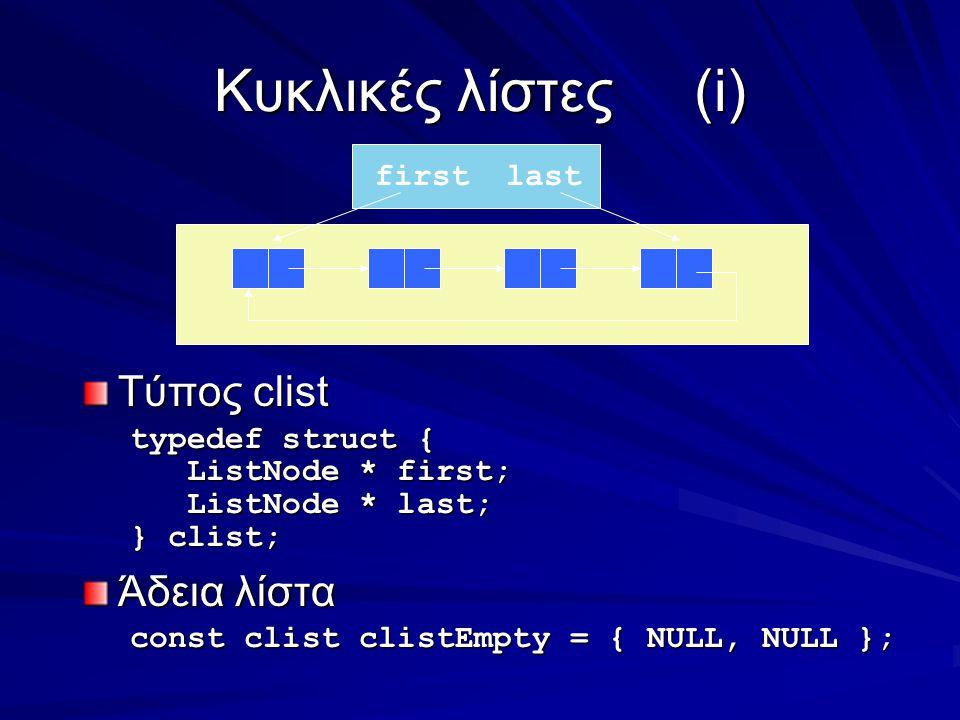 Κυκλικές λίστες(i) Τύπος clist typedef struct { ListNode * first; ListNode * first; ListNode * last; ListNode * last; } clist; Άδεια λίστα const clist clistEmpty = { NULL, NULL }; firstlast