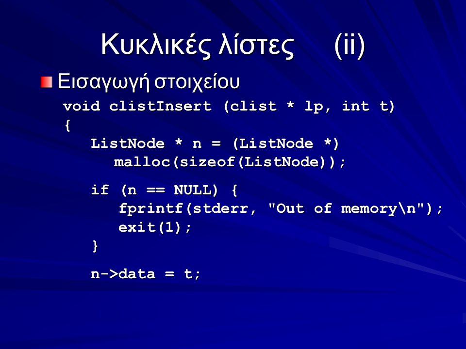 Κυκλικές λίστες(ii) Εισαγωγή στοιχείου void clistInsert (clist * lp, int t) { ListNode * n = (ListNode *) malloc(sizeof(ListNode)); ListNode * n = (ListNode *) malloc(sizeof(ListNode)); if (n == NULL) { if (n == NULL) { fprintf(stderr, Out of memory\n ); fprintf(stderr, Out of memory\n ); exit(1); exit(1); } n->data = t; n->data = t;