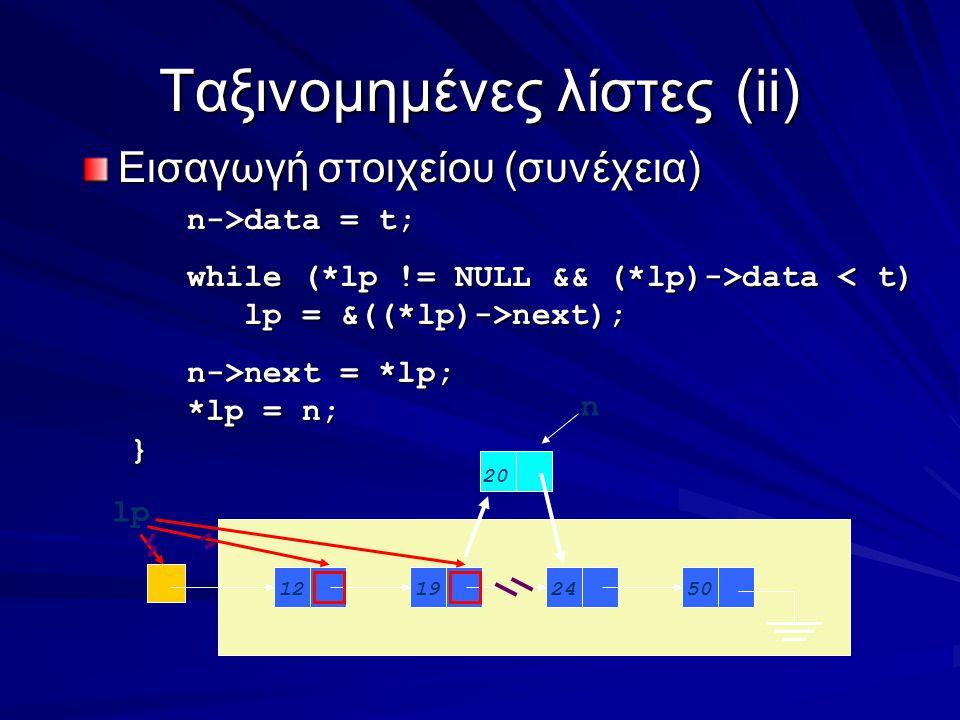 Ταξινομημένες λίστες(ii) Εισαγωγή στοιχείου (συνέχεια) n->data = t; n->data = t; while (*lp != NULL && (*lp)->data data < t) lp = &((*lp)->next); lp = &((*lp)->next); n->next = *lp; n->next = *lp; *lp = n; *lp = n;} 12192450 n 20 lp