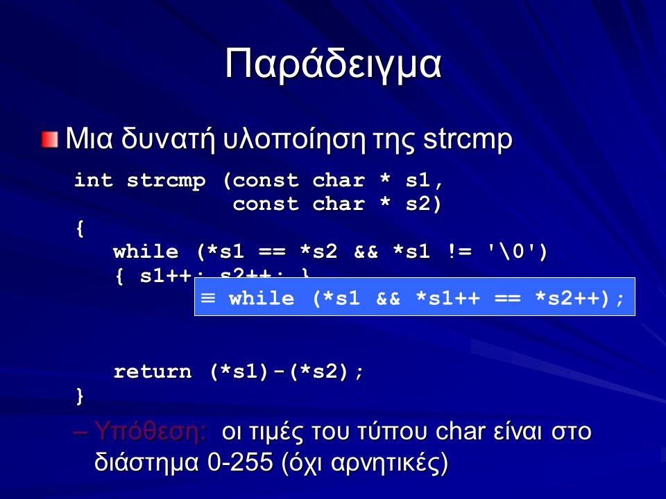 Παράδειγμα Μια δυνατή υλοποίηση της strcmp int strcmp (const char * s1, const char * s2) const char * s2){ while (*s1 == *s2 && *s1 != \0 ) while (*s1 == *s2 && *s1 != \0 ) { s1++; s2++; } { s1++; s2++; } return (*s1)-(*s2); return (*s1)-(*s2);} –Υπόθεση: οι τιμές του τύπου char είναι στο διάστημα 0-255 (όχι αρνητικές)  while (*s1 && *s1++ == *s2++);