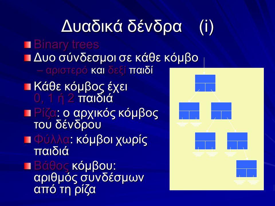 Δυαδικά δένδρα(i) Binary trees Δυο σύνδεσμοι σε κάθε κόμβο –αριστερό και δεξί παιδί Κάθε κόμβος έχει 0, 1 ή 2 παιδιά Ρίζα: ο αρχικός κόμβος του δένδρου Φύλλα: κόμβοι χωρίς παιδιά Βάθος κόμβου: αριθμός συνδέσμων από τη ρίζα